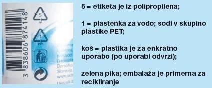 plastika_za_zivila_oznaka_na_plastiki[1]