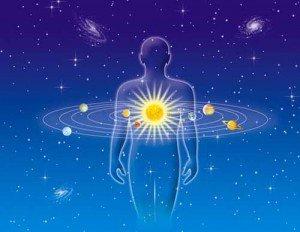 Horoskop in numerologija