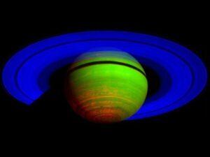 Saturn - Šani