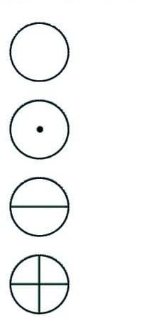 simboli1